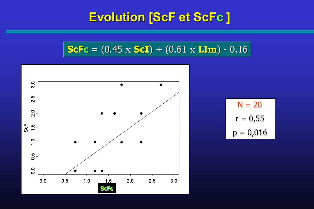 Evolution [ScF et ScFc ]